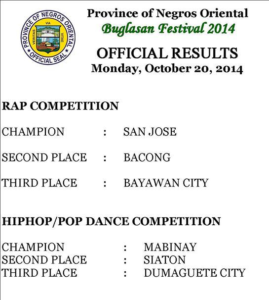 Rap and Hip Hop Dance Competition