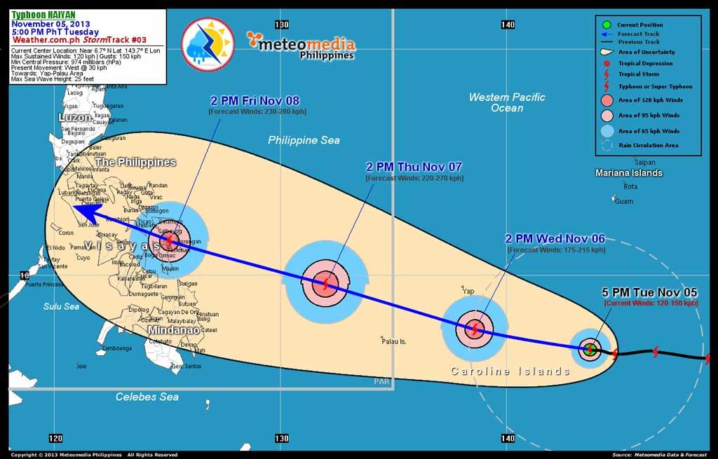 Typhoon Yolanda Haiyan in Tacloban hits