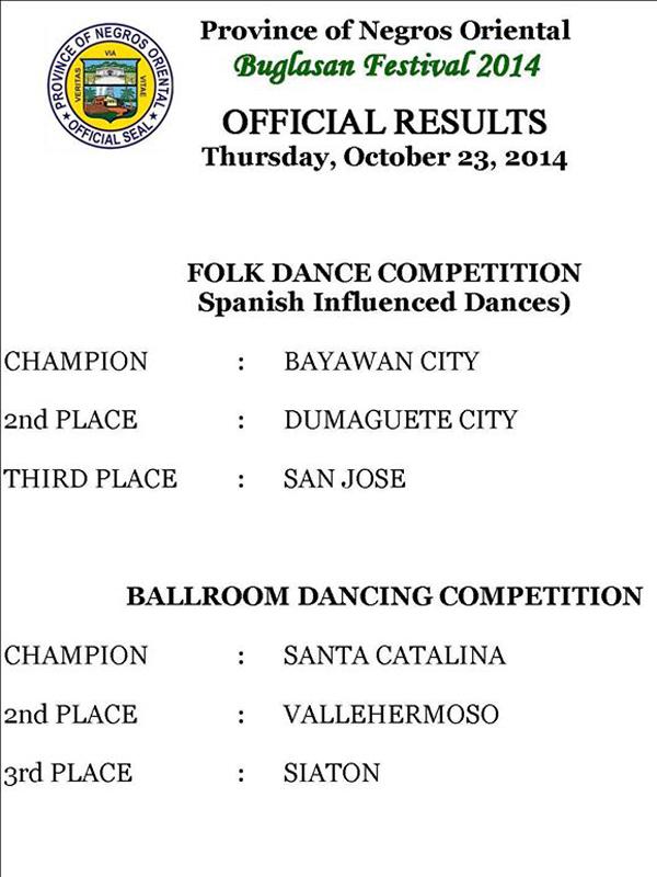 results falk dance & ballrom