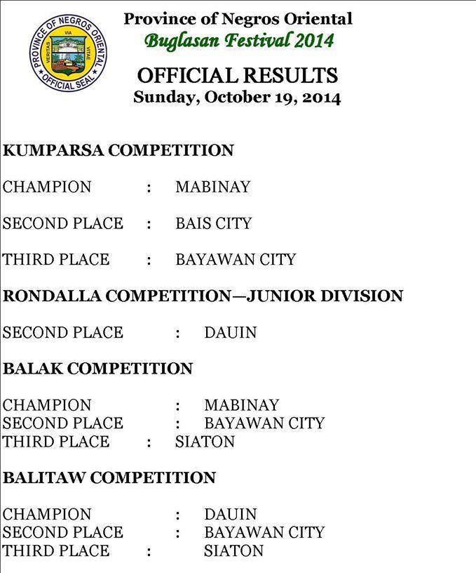 rondalla results