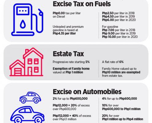 Estate Tax Philippines - Tax Reform - TRAIN Law