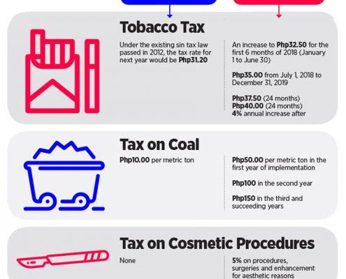 Tabacco Tax Philippines - Tax Reform - TRAIN Law